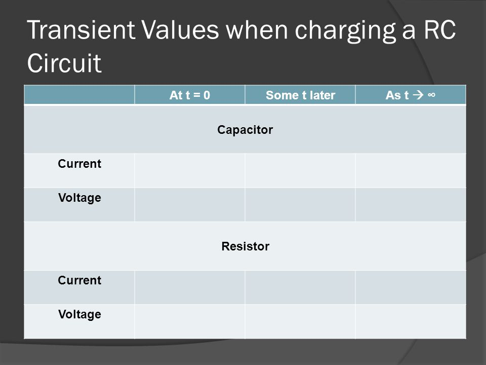 Transient Values when charging a RC Circuit
