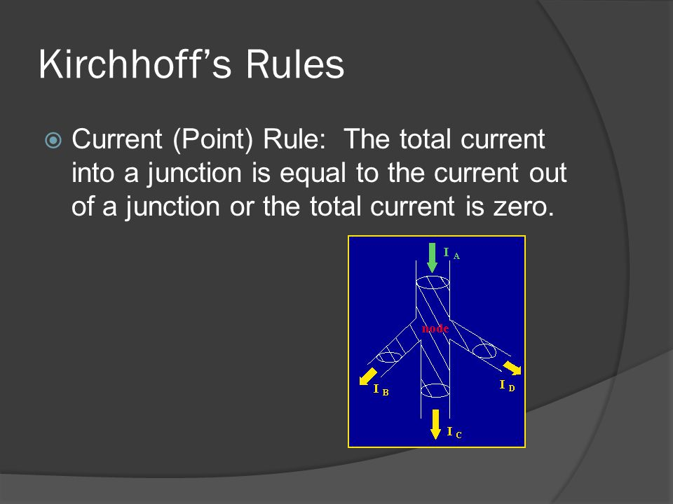 Kirchhoff's Rules Current (Point) Rule: The total current into a junction is equal to the current out of a junction or the total current is zero.