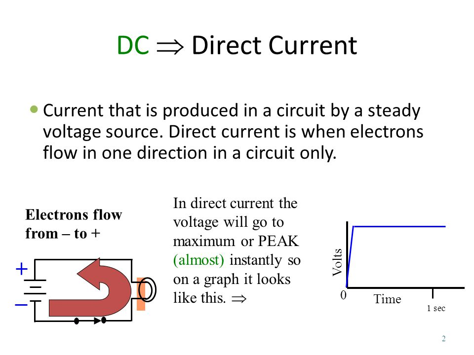 DC  Direct Current