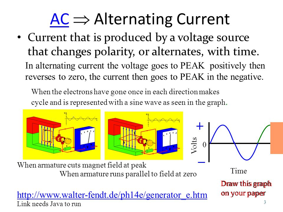 AC  Alternating Current