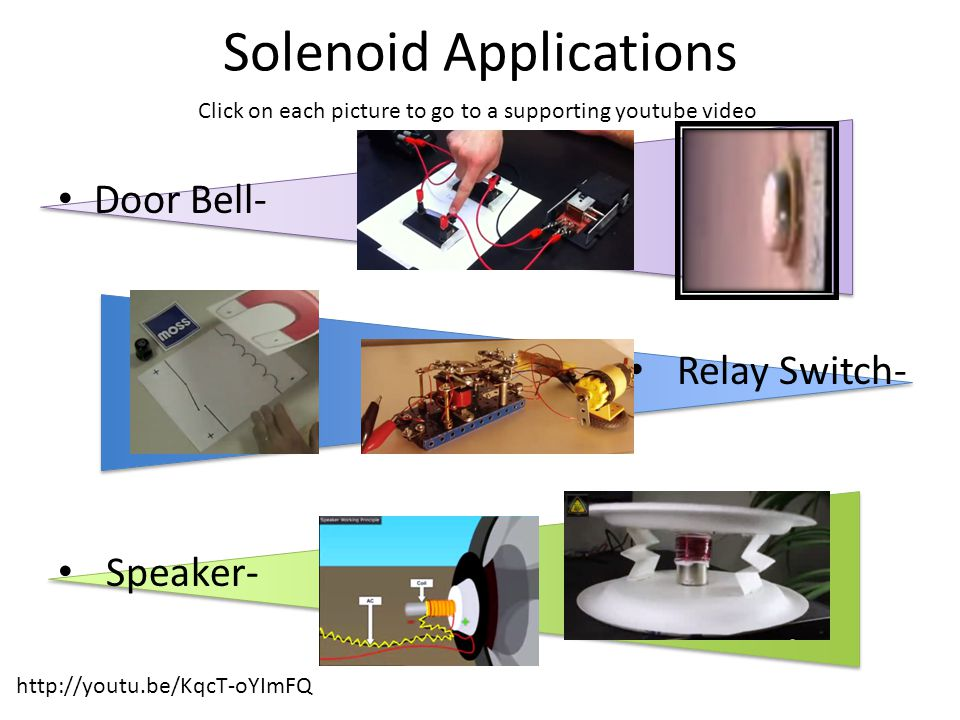 Solenoid Applications