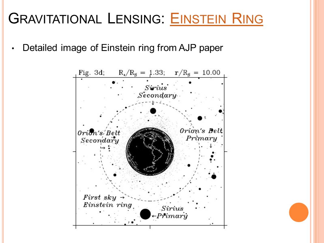 Gravitational Lensing: Einstein Ring