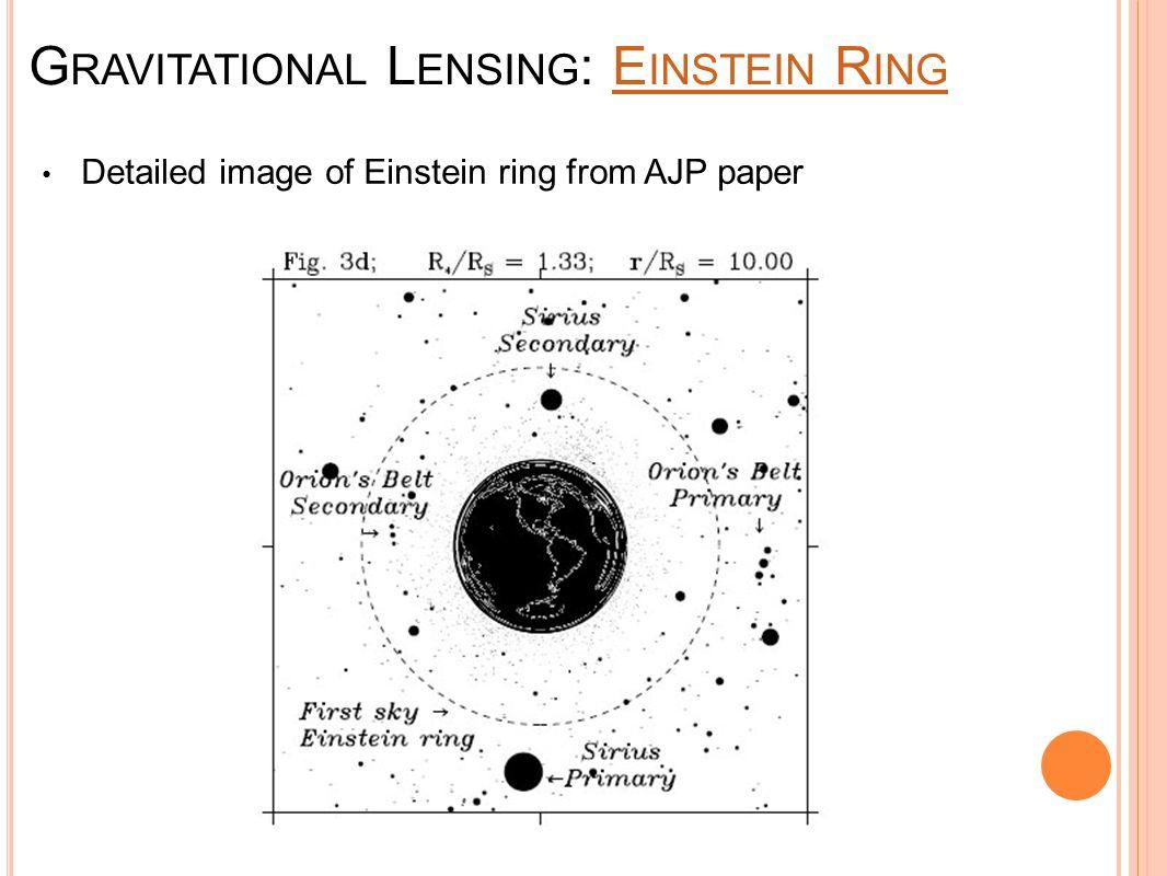 Gravitational Lensing: Einstein Ring