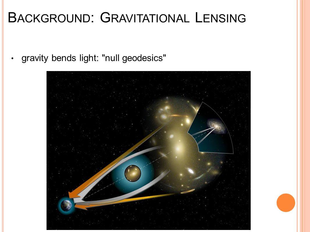 Background: Gravitational Lensing