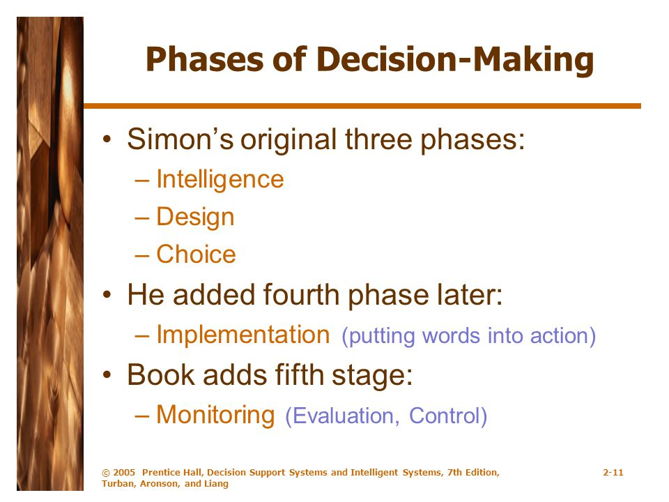 Phases of Decision-Making