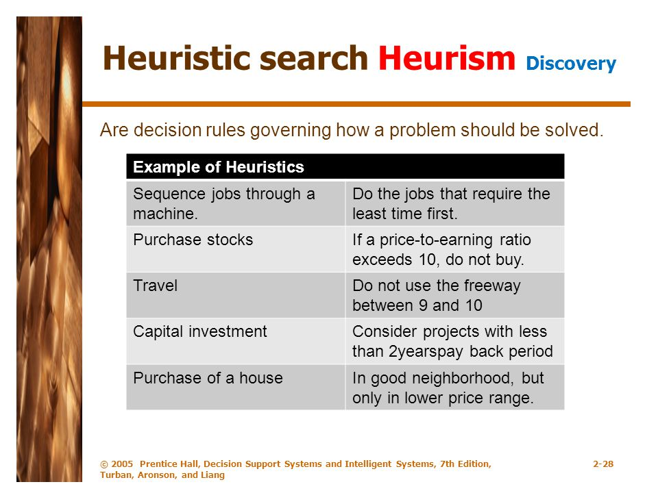 Heuristic search Heurism Discovery