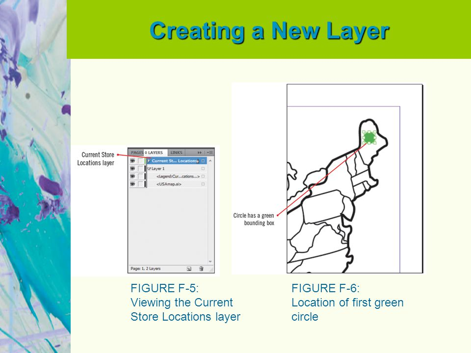 Creating a New Layer FIGURE F-5: