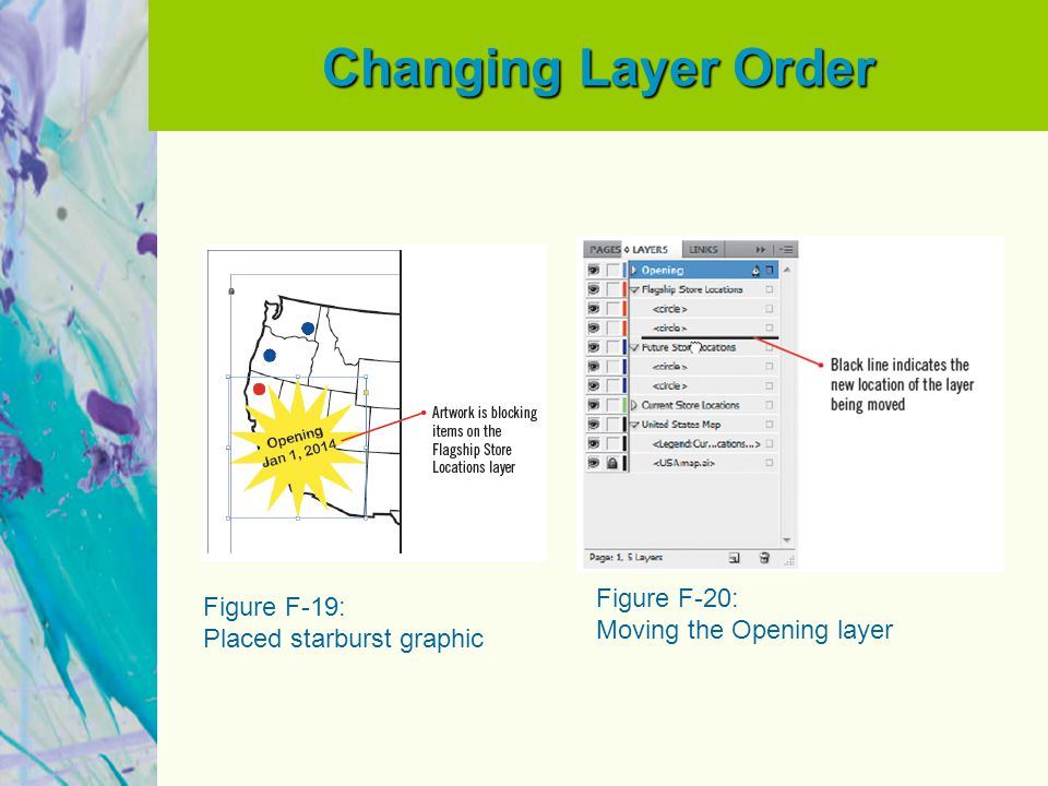Changing Layer Order Figure F-20: Figure F-19: