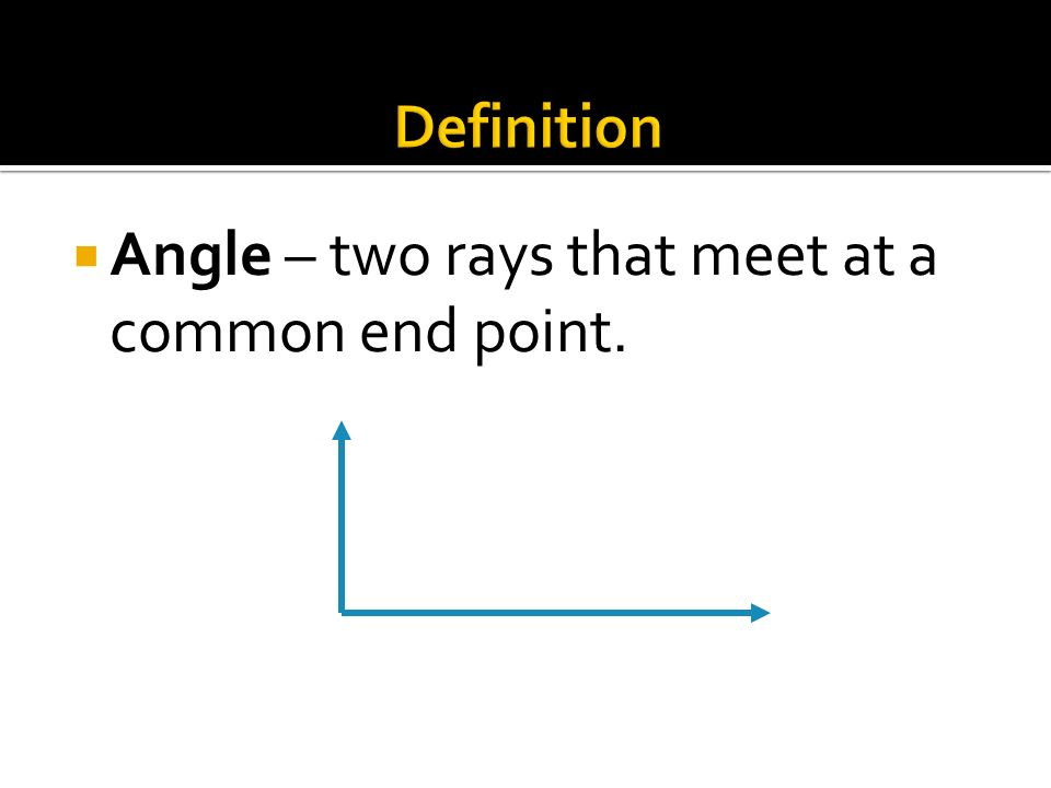 Angle – two rays that meet at a common end point.