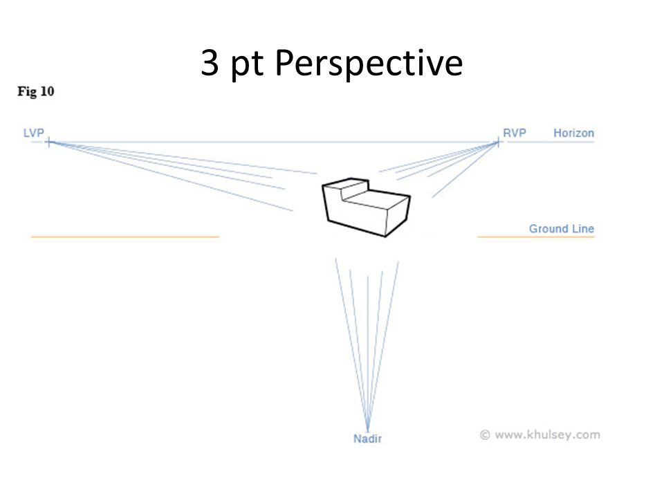 3 pt Perspective