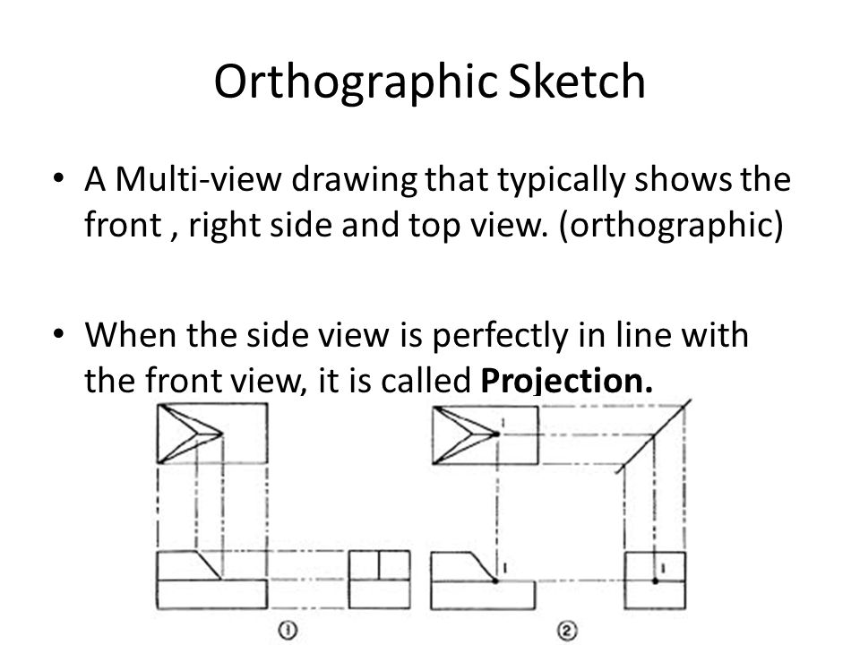 Orthographic Sketch A Multi-view drawing that typically shows the front , right side and top view. (orthographic)