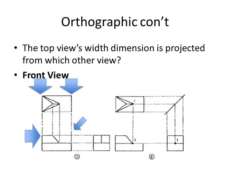 Orthographic con't The top view's width dimension is projected from which other view Front View