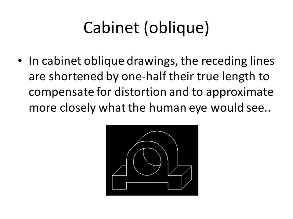 Cabinet (oblique)