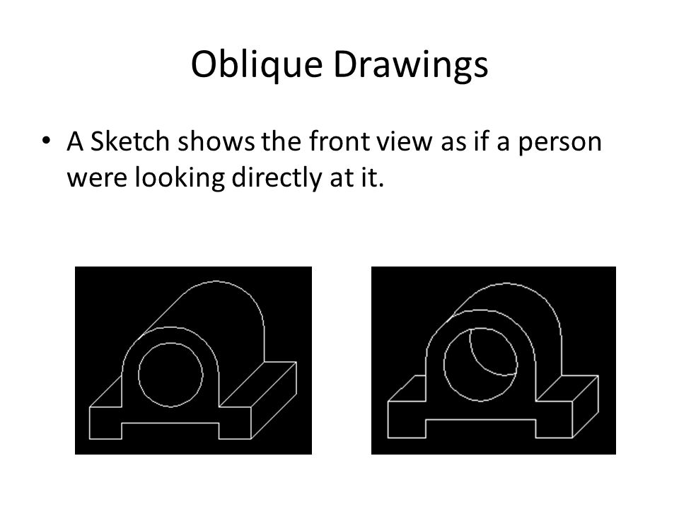 Oblique Drawings A Sketch shows the front view as if a person were looking directly at it.
