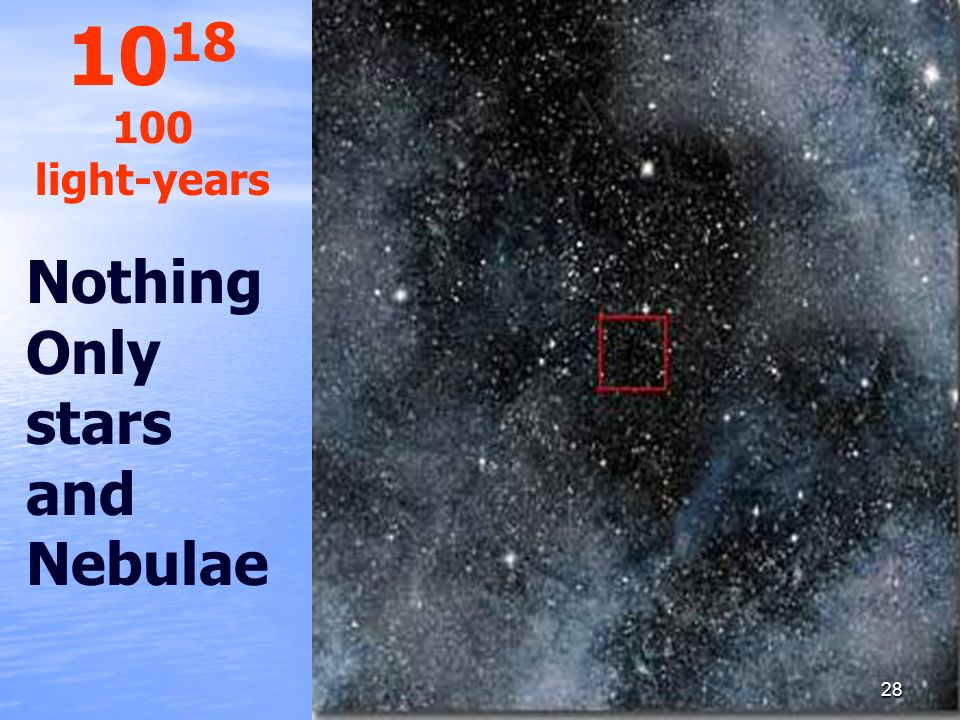 1018 100 light-years Nothing Only stars and Nebulae