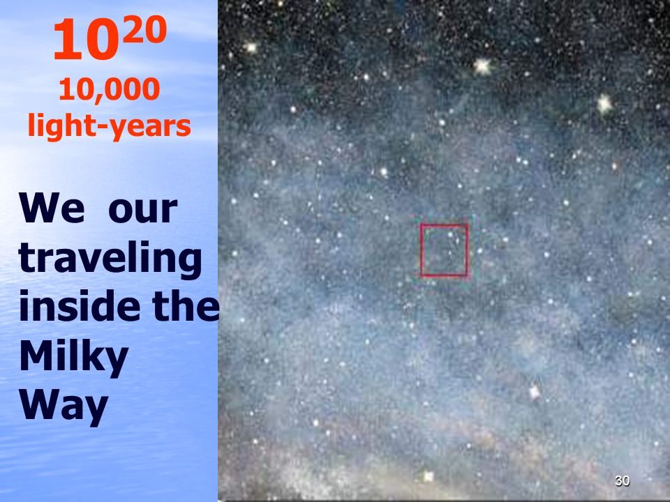 1020 10,000 light-years We our traveling inside the Milky Way