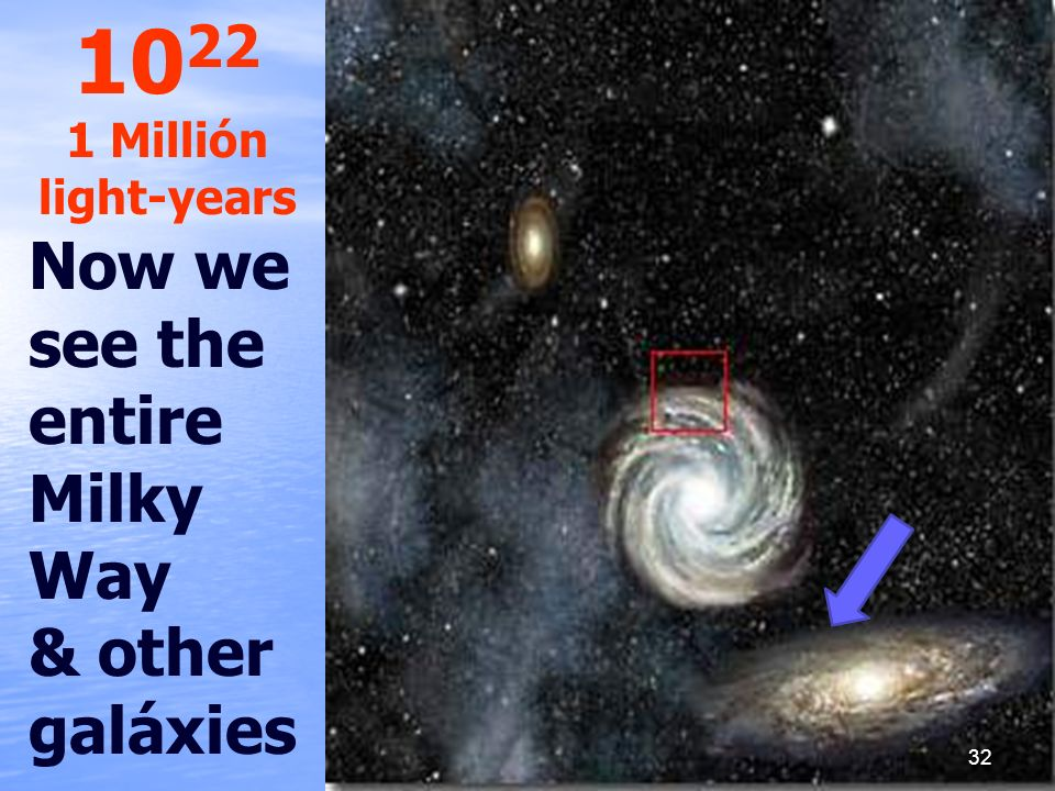 1022 Now we see the entire Milky Way & other galáxies