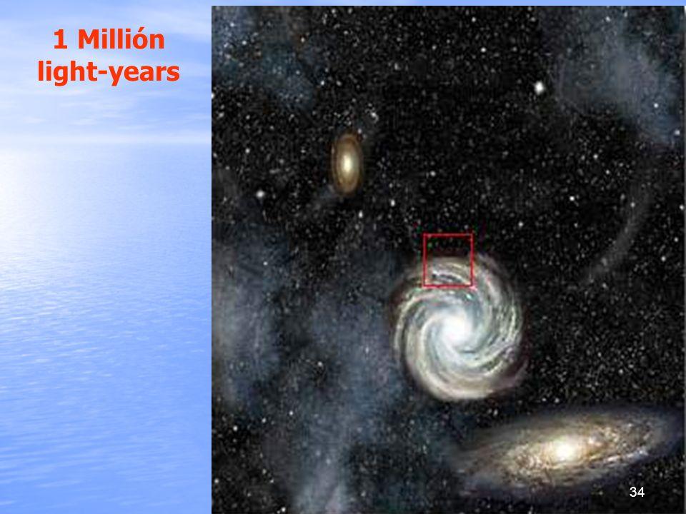 1 Millión light-years