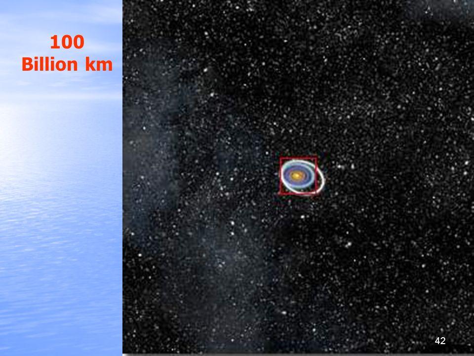 100 Billion km