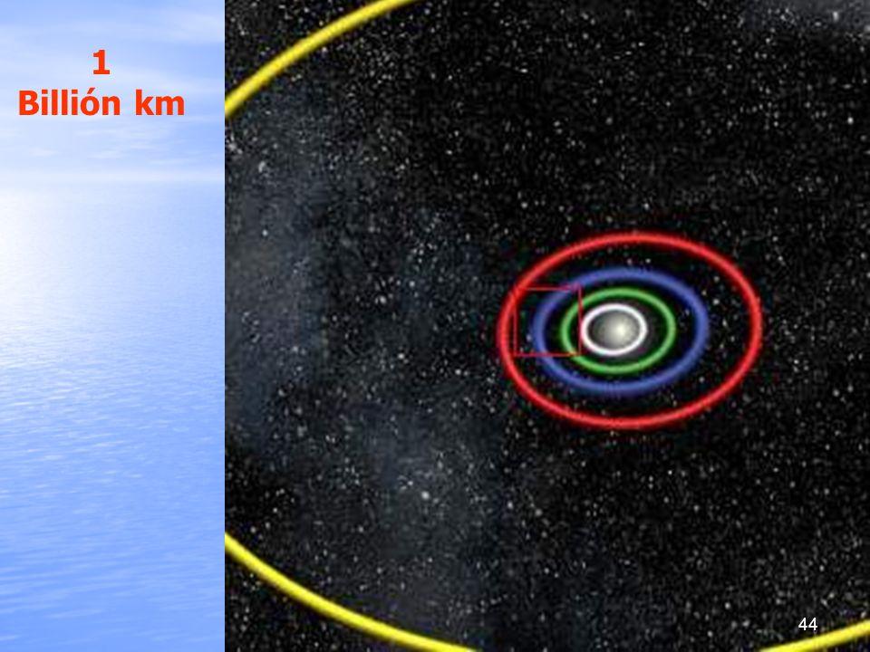 1 Billión km