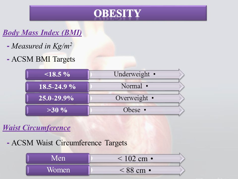 obesity Body Mass Index (BMI) - Measured in Kg/m2 - ACSM BMI Targets