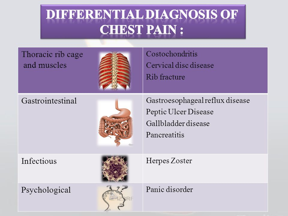 Differential diagnosis of chest pain :