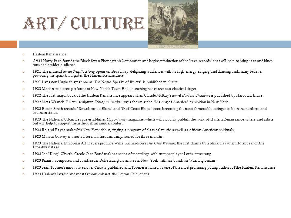 Art/ Culture Harlem Renaissance