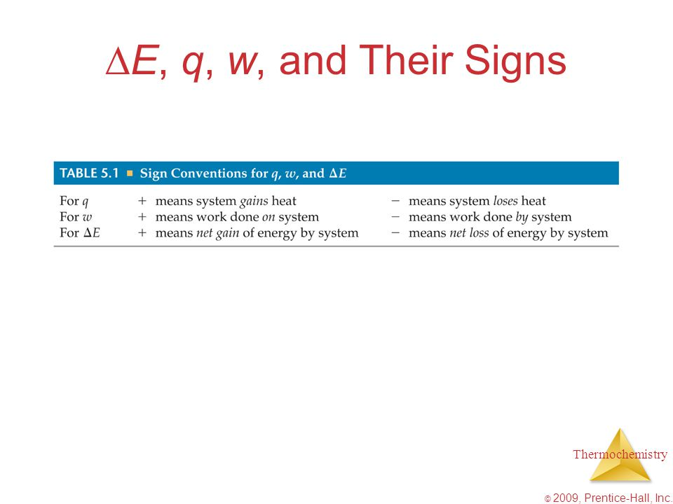 E, q, w, and Their Signs © 2009, Prentice-Hall, Inc.