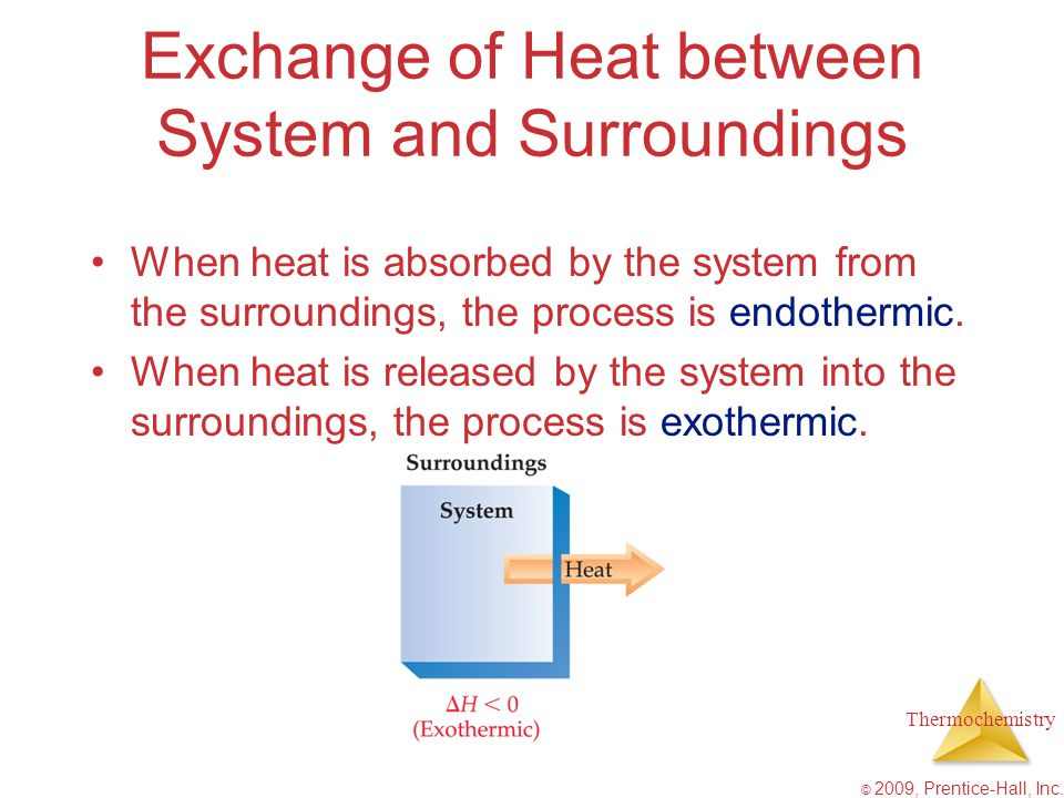 Exchange of Heat between System and Surroundings
