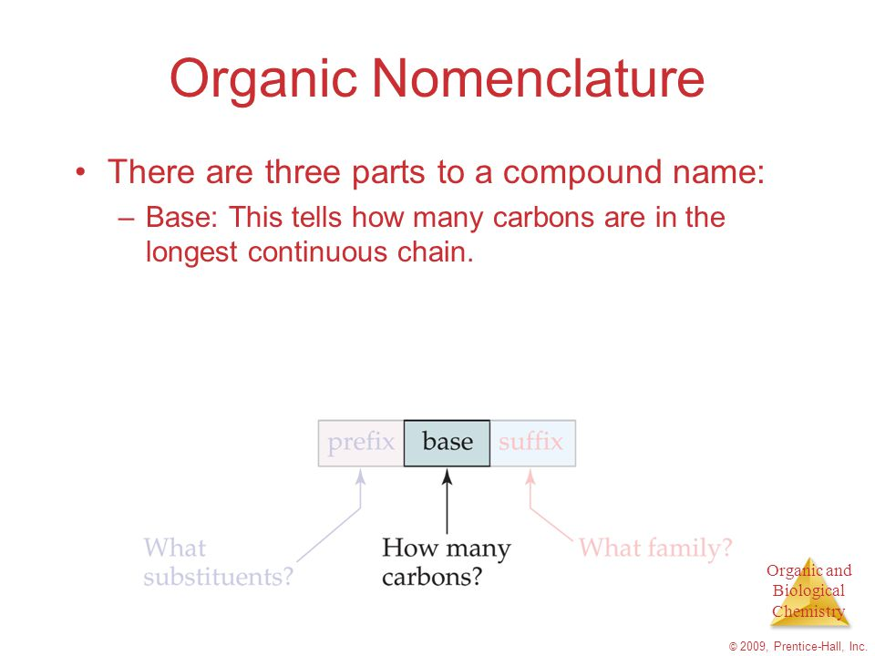 Organic Nomenclature There are three parts to a compound name: