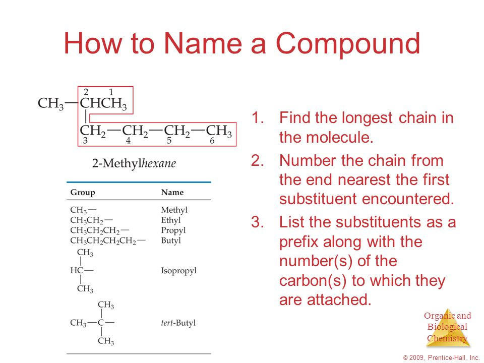 How to Name a Compound Find the longest chain in the molecule.