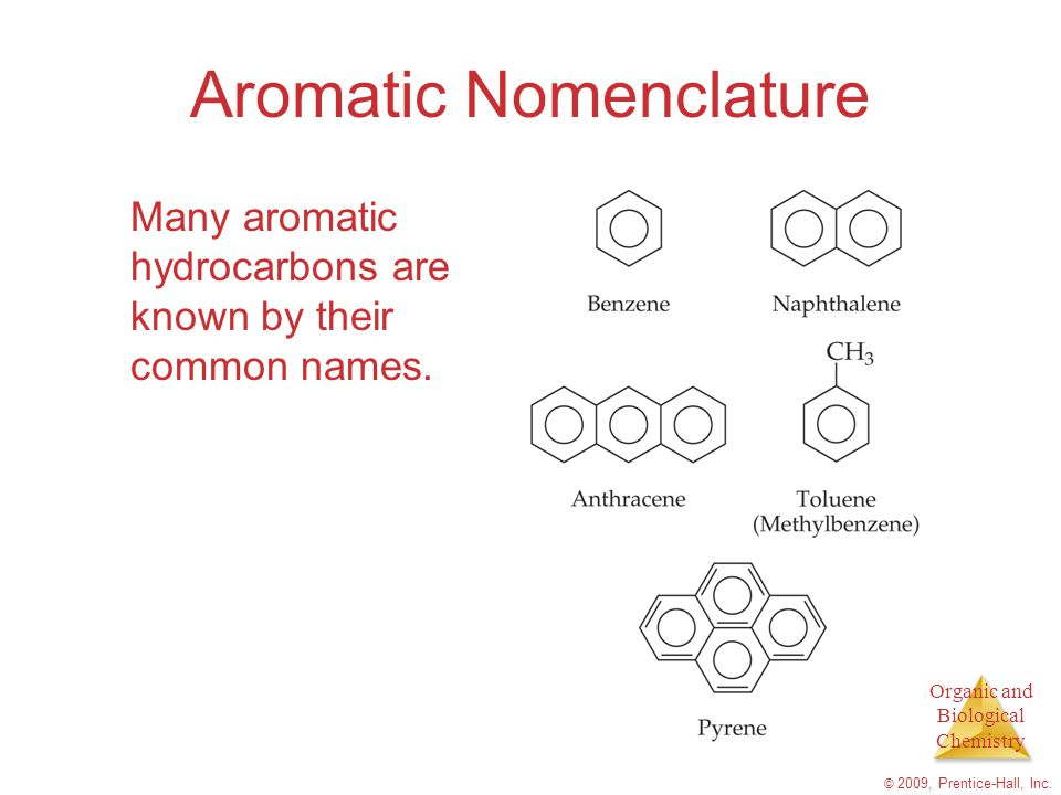 Aromatic Nomenclature