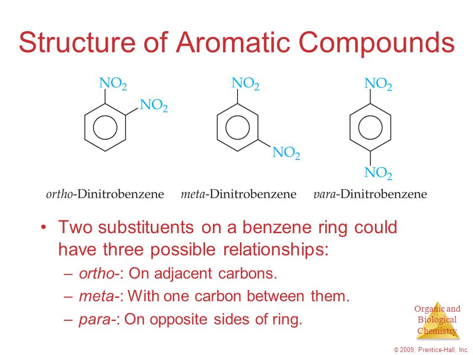 Structure of Aromatic Compounds