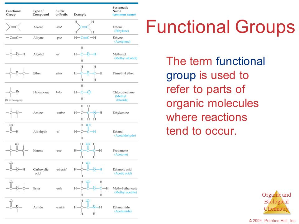 Functional Groups The term functional group is used to refer to parts of organic molecules where reactions tend to occur.