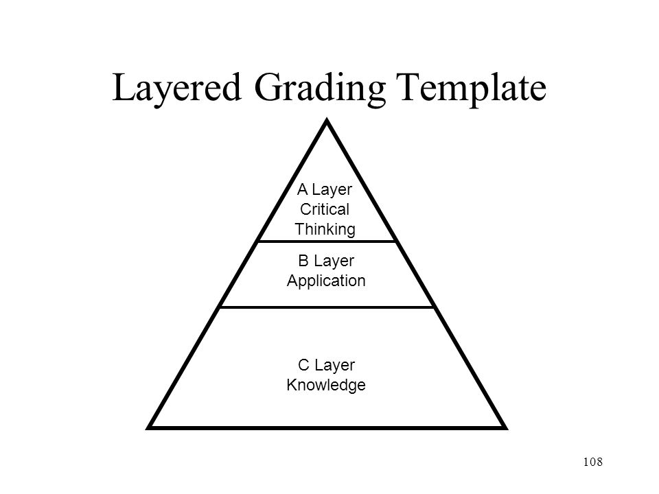 Layered Grading Template