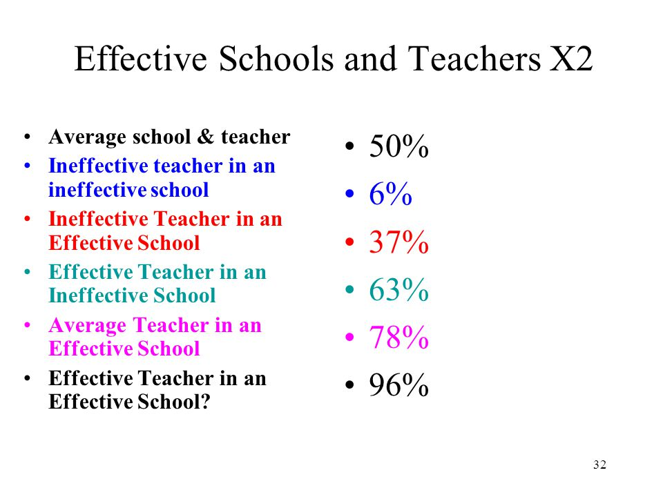 Effective Schools and Teachers X2