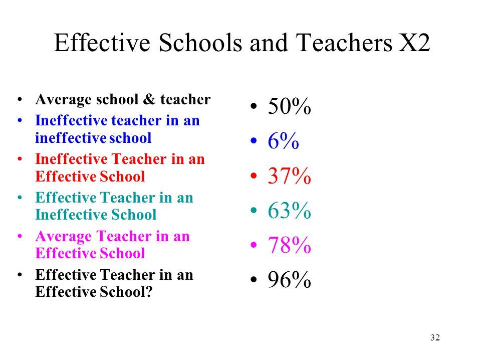 Effective Schools and Teachers X2