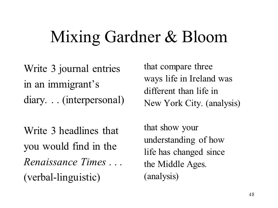 Mixing Gardner & Bloom Write 3 journal entries in an immigrant's