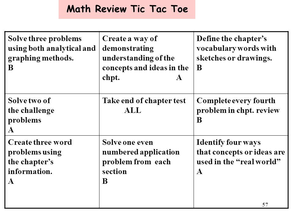 Math Review Tic Tac Toe Solve three problems using both analytical and graphing methods. B. Create a way of demonstrating.