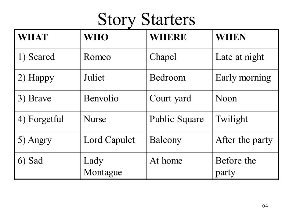 Story Starters WHAT WHO WHERE WHEN 1) Scared Romeo Chapel