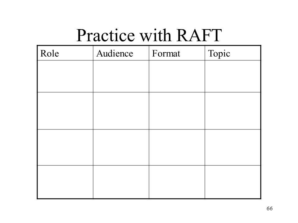 Practice with RAFT Role Audience Format Topic