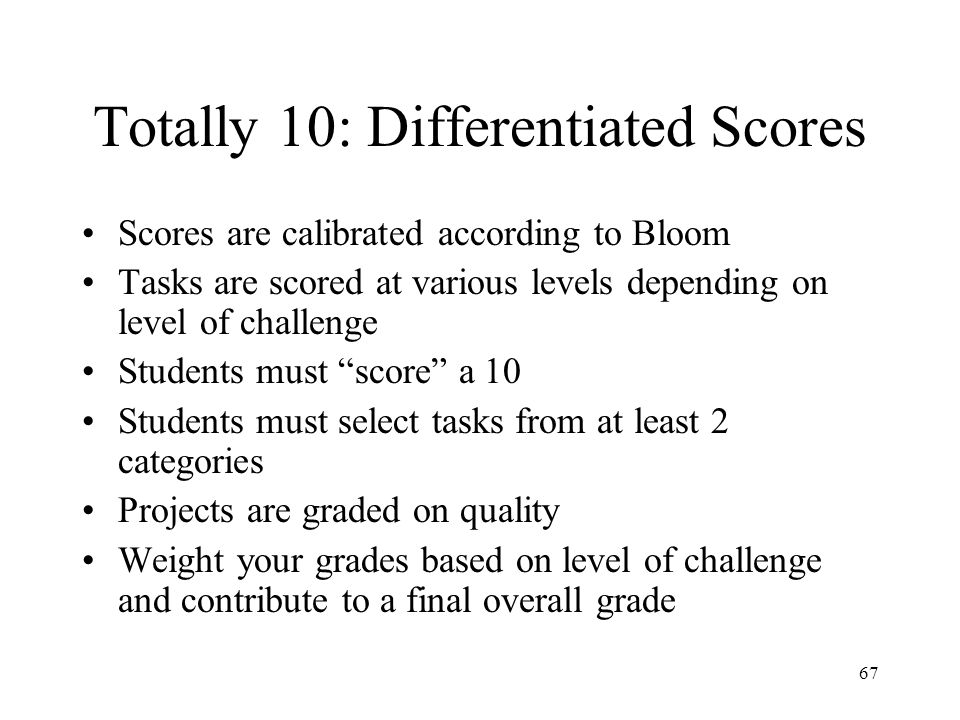 Totally 10: Differentiated Scores