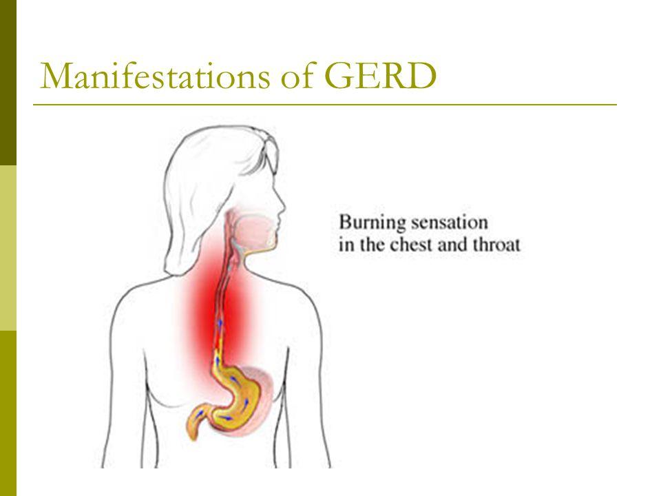 Manifestations of GERD