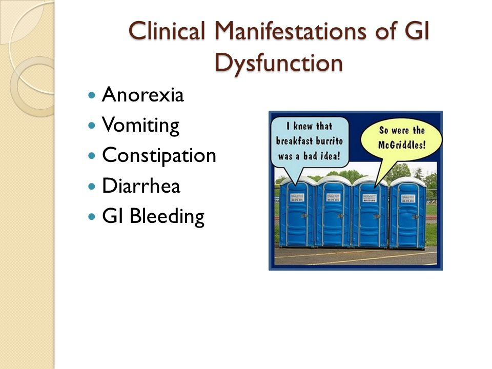 Clinical Manifestations of GI Dysfunction