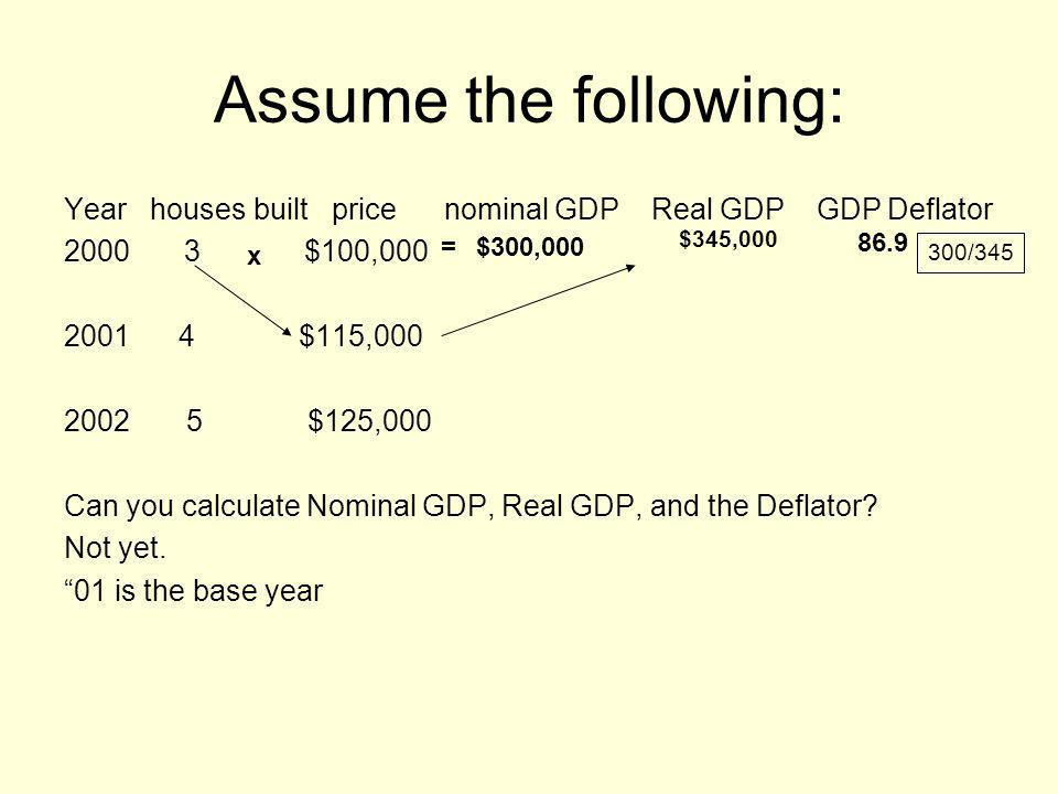 Assume the following: Year houses built price nominal GDP Real GDP GDP Deflator. 3 $100,000.