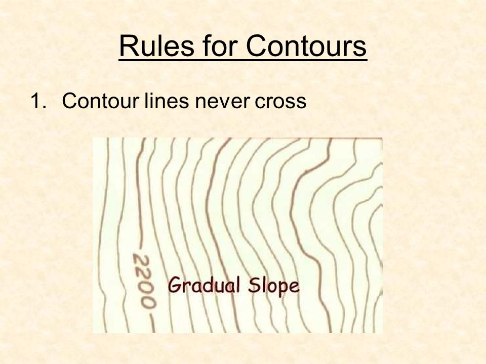 Rules for Contours Contour lines never cross