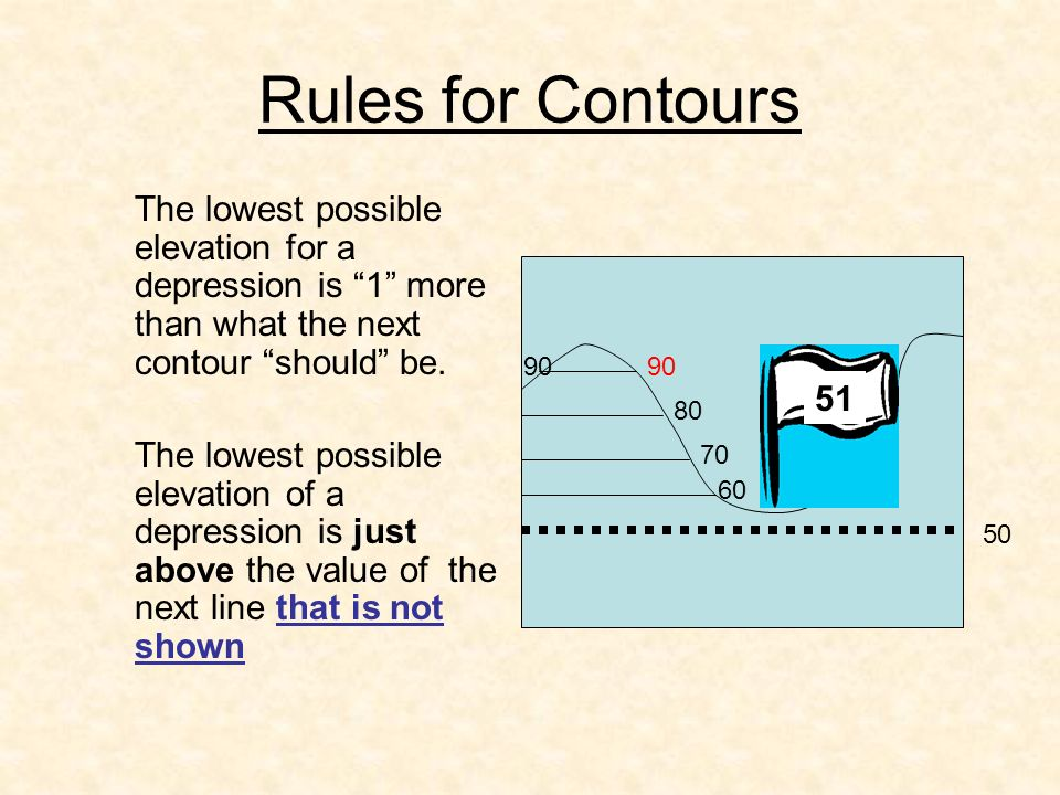 Rules for Contours The lowest possible elevation for a depression is 1 more than what the next contour should be.