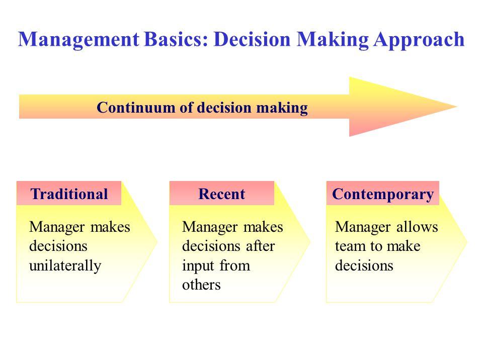 Management Basics: Decision Making Approach