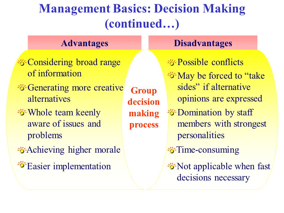 Management Basics: Decision Making (continued…)