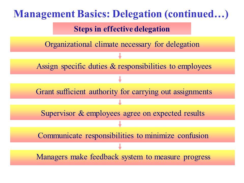 Management Basics: Delegation (continued…)